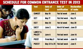 Eamcet/Icet/Ecet/Ed.Cet/Lawcet/PECET/PGECET Entrance Exam Dates, Eamcet/Icet/Ecet/Ed.Cet/Lawcet Entrance Exam Dates 2013