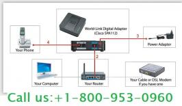 Cisco Router Customer Support Number 8009530960 for Cisco Router Customer Service help to Setup, Software, Upgrading Security, Improving internet speed & fix firewalls issue. Cisco Router customer support helps manage multi-cloud cloud environment. which provide Cisco router support solution.