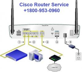 The run of the ad spot or slogan found in bundles or promotions highlighting Cisco's advertised items and hardware as a rule engrave something along the lines of giving first class, easy to use organizing arrangements effectively. Talking about cisco's routers, they have been dominating the marketplace owing to their high efficiency, better signal quality and ability to work with same pace for long time. No doubt, in today's world, Cisco routers are one of the biggest players in communication Industry. If we put aside all advantageous factors, there are several cases where end user faces difficulty while using Cisco routers. Our customer support representatives with extensive knowledge and passion to provide satisfying results to clients are available to provide you an effective guidance via Cisco Tech Support Number :- (800)953-0960.