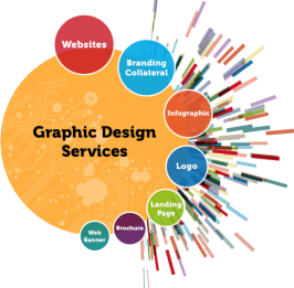 Get professionally designing services to your business here are our Expert designer they will help to design your website projects at Risein Technology Pvt Ltd.