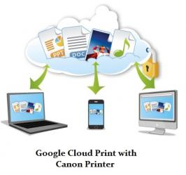 Google Cloud Print is a Google service that lets the users print anywhere from any Cloud-Print-aware applications (web, desktop, and mobile phone) any device which has the network cloud to any Printer. If you have any questions or concern about Canon Printer models, don't hesitate to call Canon Printer Support team to get assistance for the same. For more information contact our Canon Printer Support Number.
