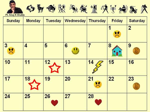 oneindia hindi astrology