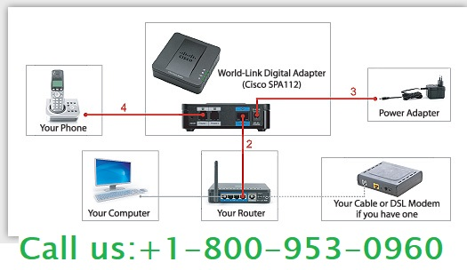 Cisco Router Customer Support 800-953-0960 Customer Service Number