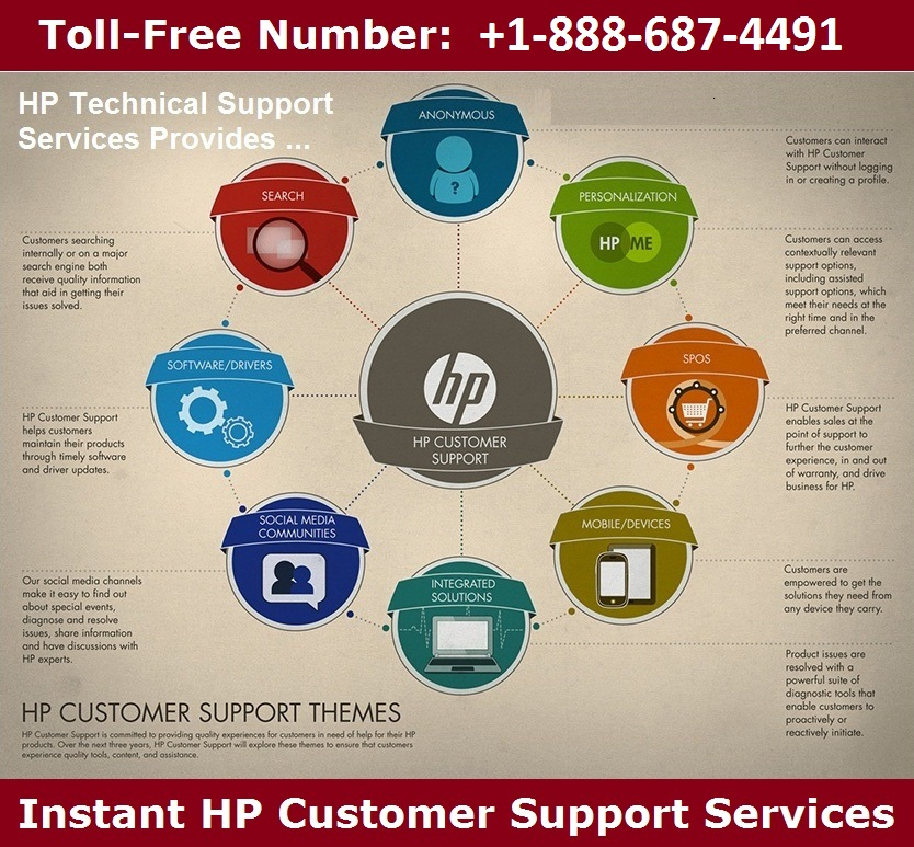 HP Toll-free Number 1888-687-4491 for Computer Laptop Printer