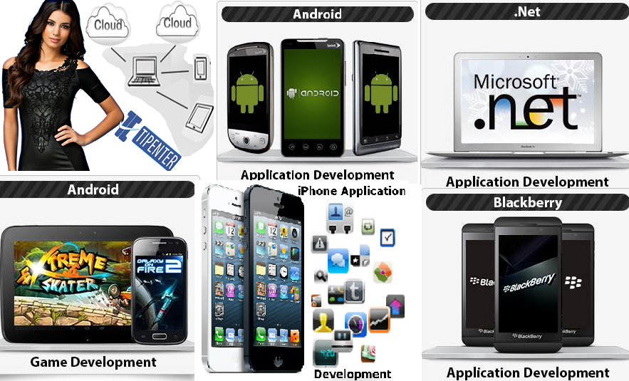 Mobile applications development company in bangalore,india