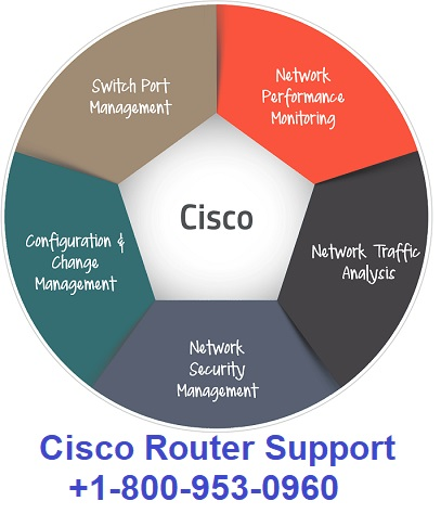 How to Reset,Recover & Change Cisco Router Password 1-800-953-0960